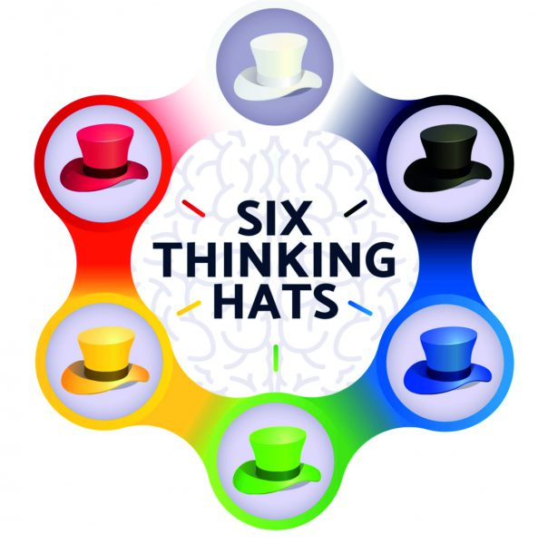 f3d94a85b6331 ESSAY WRITING PLAN USING DE BONO S SIX THINKING HATS by our EDUSTAR AMRUTA  DHAVLIKAR